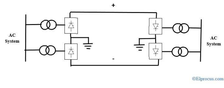 bipolar-hvdc-configuration