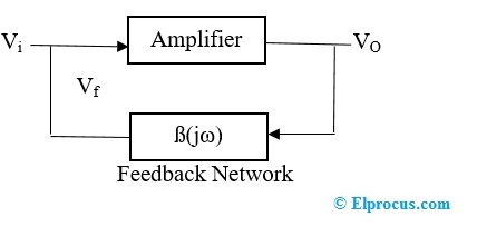 block-diagram-of-harmonic-oscillator
