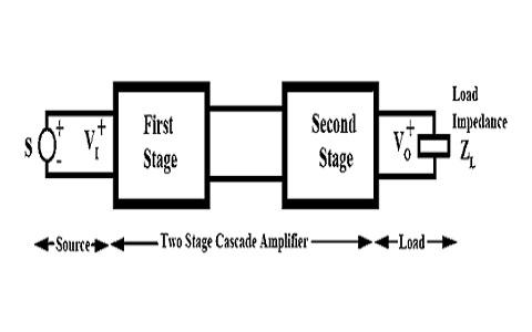 cascade-amplifier