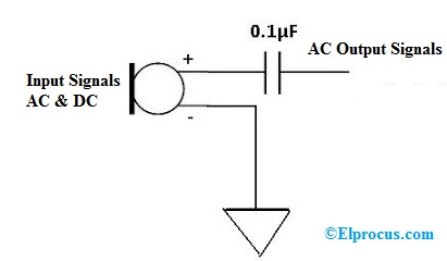 Circuit to Block DC and Pass AC