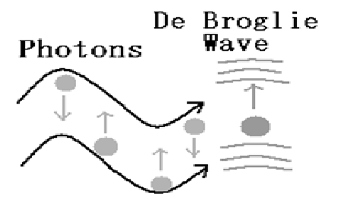 de-broglie-wavelength-of-electron