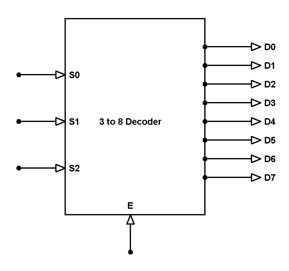 designing of 3 to 8 line decoder and demultiplexer using ic 74hc238 rh elprocus com encoder circuit diagram motors decoder circuit diagram