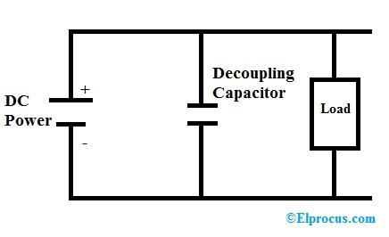 Decoupling Capacitor Circuit