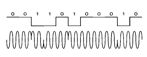 dpsk-waveforms