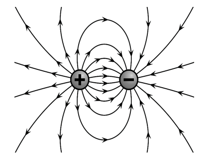 electric-field-lines-for-unlike-charges