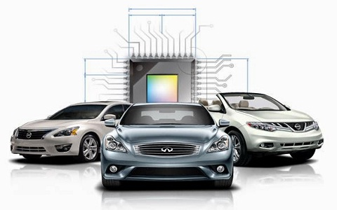Embedded Systems Role In Automobiles And Their Working