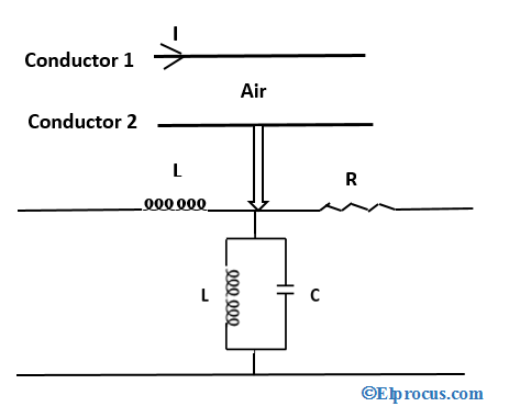 equivalent_circuit_of_a_transmission_line_1