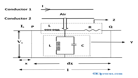 equivalent_circuit_of_transmission_line_2