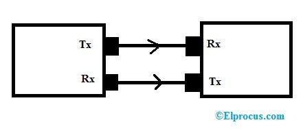 fiber-optic-data-link