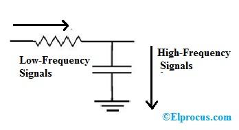 Filter Capacitor Circuit