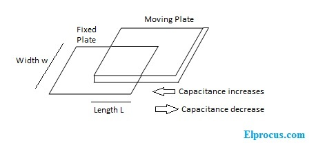 flat-type-capacitive-transducer