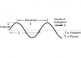 frequency-and-wavelength