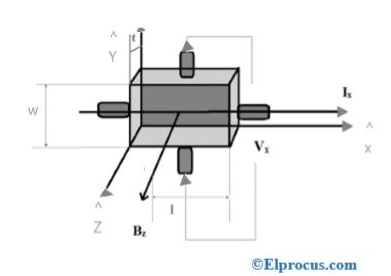 hall-effect-in-metals-and-semiconductors