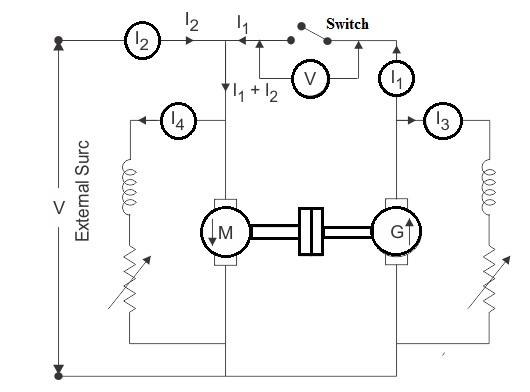 Hopkinson's-Test-Circuit-Diagram