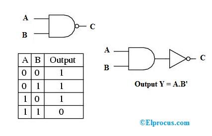 ic-7400-circuit-diagram-using-nand-gate
