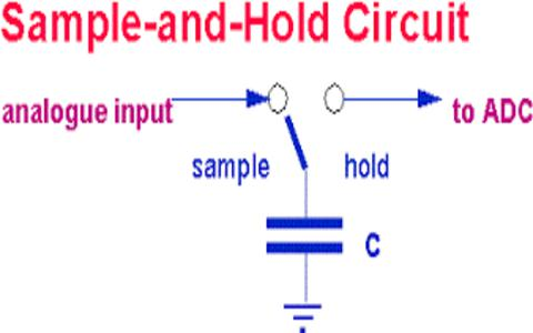 Designing Of a Sample and Hold Circuit Using Op-Amp