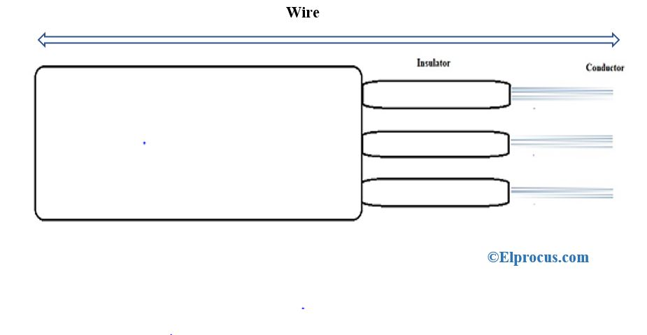 internal-wire