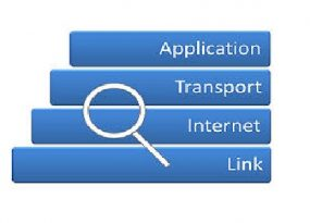 Internet-Protocol-Suite