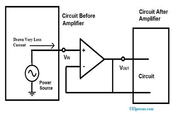 isolation-amplifier-circuit -diagram