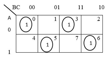 K-Map-For-Odd-Parity-Generator