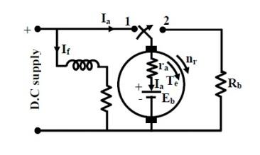 Dynamic Braking of DC Shunt Motor