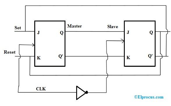 master-slave-flip-flop-circuit