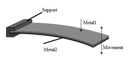 Metal-Strip