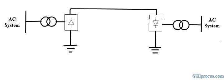 Monopolar-High Voltage Direct Current-Configuration
