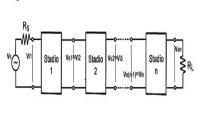 multistage-amplifier