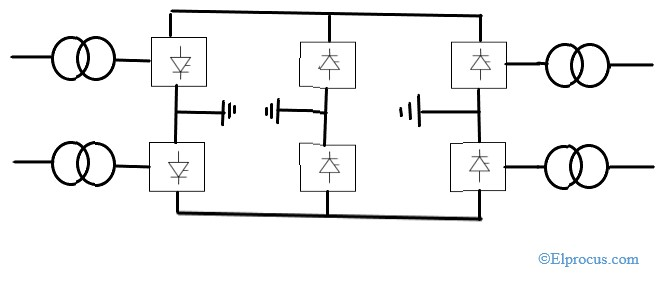 multiterminal-hvdc-configuration