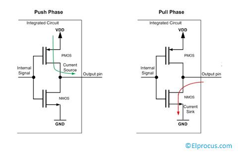 Open Drain vs Pull Push