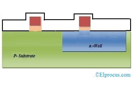 Oxidation Process
