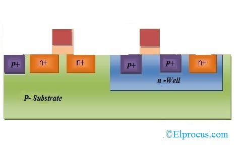 P-Type Diffusion