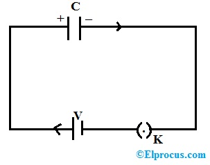 Parallel Plate Capacitor Circuit