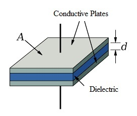 Parallel Plate Capacitor Construction
