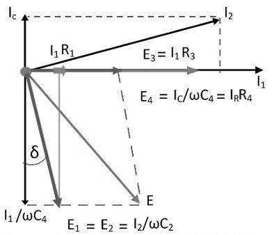 Schering-Bridge-Phasor-Diagram