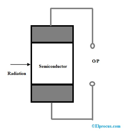 photoelectric-transducer