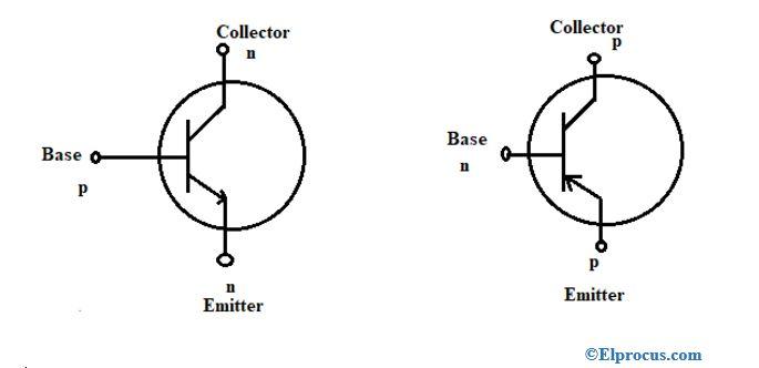 pnp-and-npn-transistor