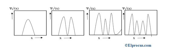 probability -densities-of -waveforms
