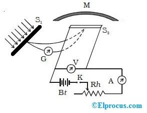 Pyrheliometer Circuit