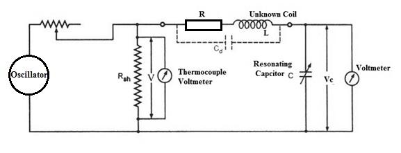 Q-Meter-Circuit