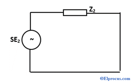Rotor-Circuit