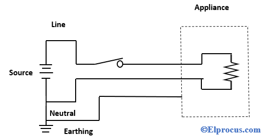 Schematic-Diagram-of-An Electrical Circuit-Using-Earthing