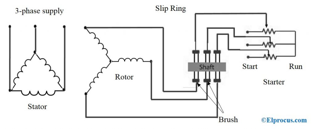 Slip Ring Induction Motor Connection Diagram
