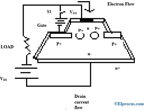 static-induction-transistor