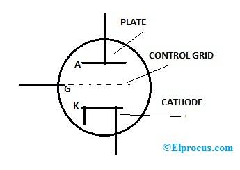 thyratron-symbol