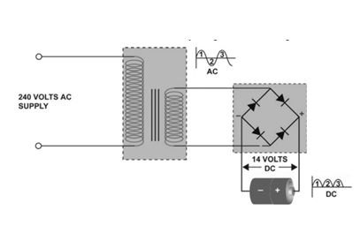 transformer-rectifier-unit-circuit-diagram