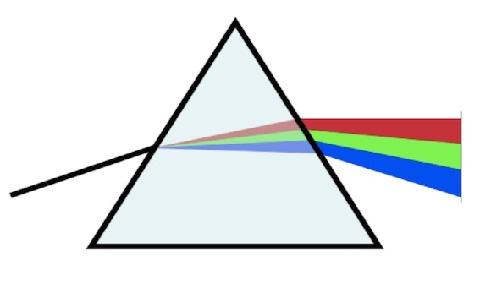 vibgyor-prisma