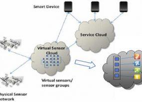 virtual-sensor