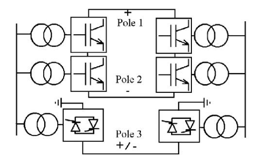 vsc-hvdc-tripolar-configuration